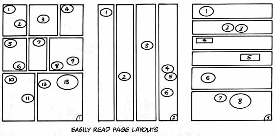 Easy page layouts